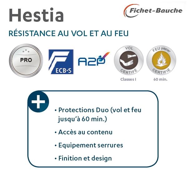 Ominium Sécurité - LesPlus-HESTIA