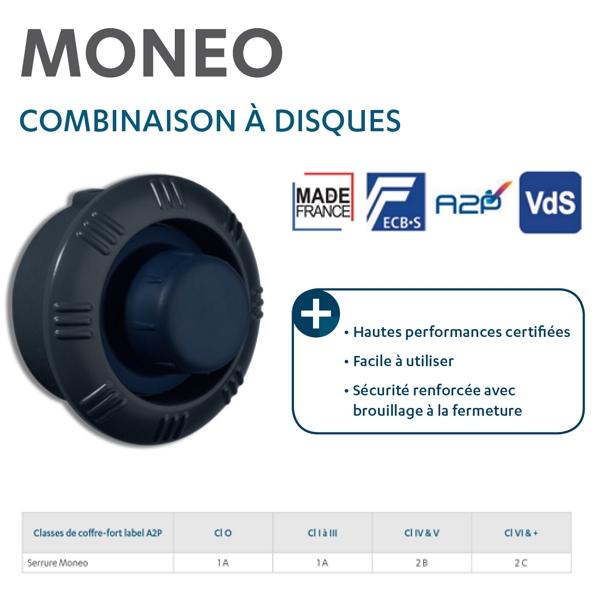 Omnium securite - MONEO
