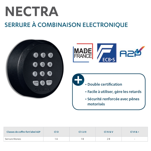 Omnium securite - NECTRA